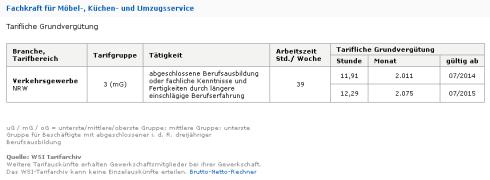 tariflicher_Stundenlohn_Moebeltraeger
