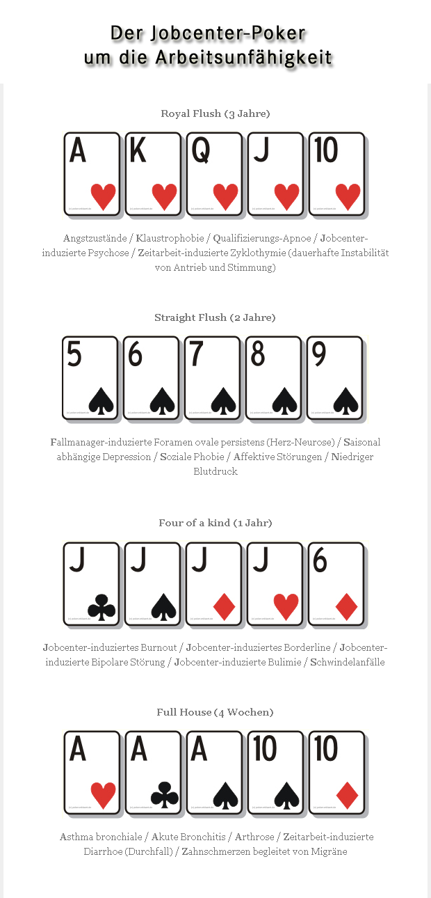 Der Jobcenter-Poker um die Arbeitsunfähigkeit