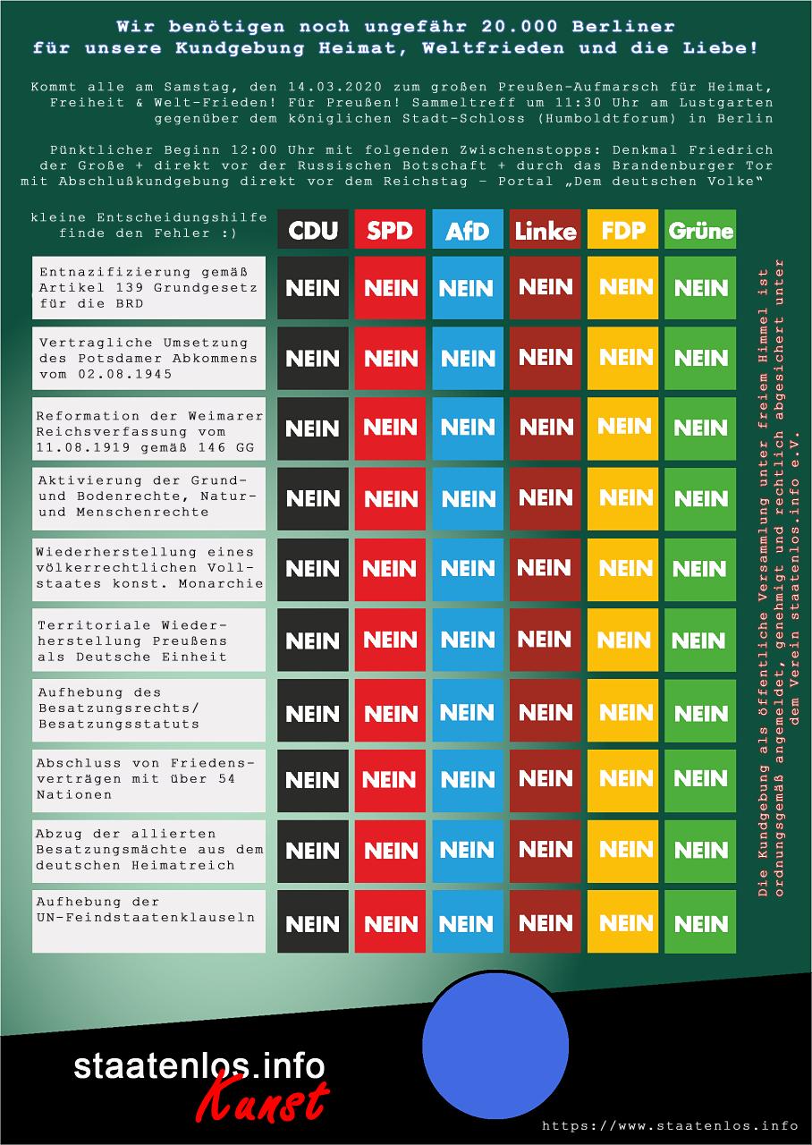 Der große Parteien-Vergleich / Kleine Entscheidungshilfe / Finde den Fehler !!!